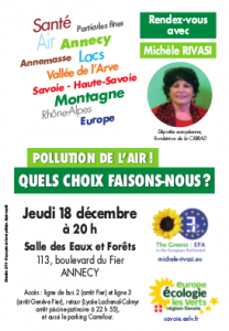 Pollution de l'air! Quels choix faisons-nous?